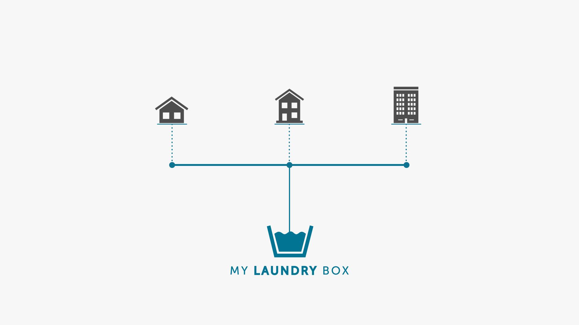 my laundry box